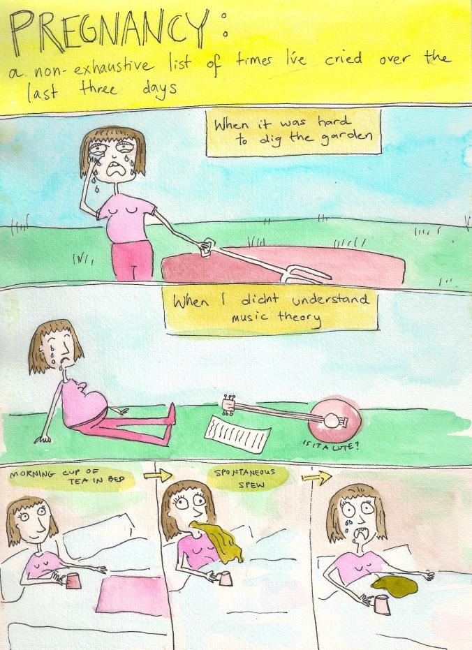 Pregnancy tears